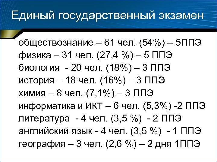 Единый государственный экзамен обществознание – 61 чел. (54%) – 5 ППЭ физика – 31