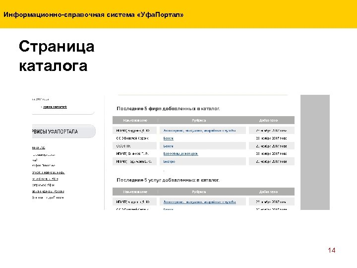 Информационно-справочная система «Уфа. Портал» Страница каталога 14