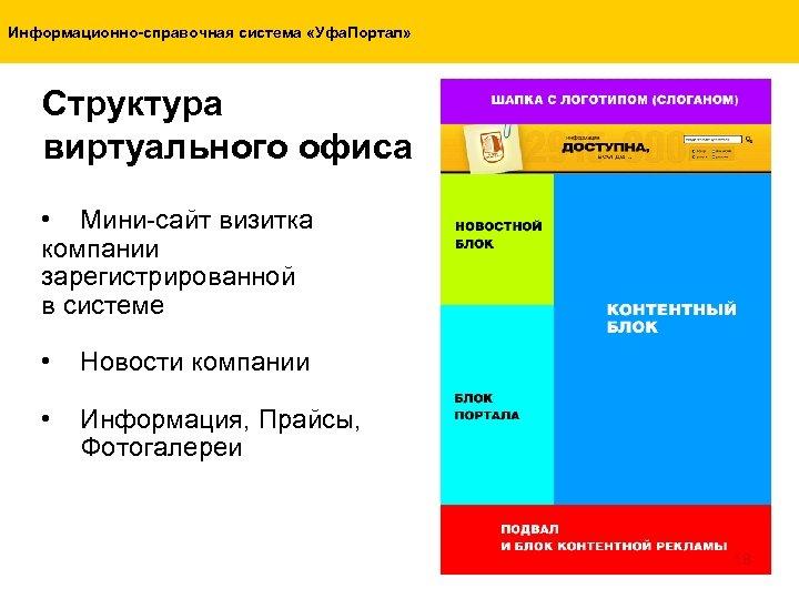 Информационно-справочная система «Уфа. Портал» Структура виртуального офиса • Мини-сайт визитка компании зарегистрированной в системе