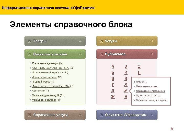 Информационно-справочная система «Уфа. Портал» Элементы справочного блока 9