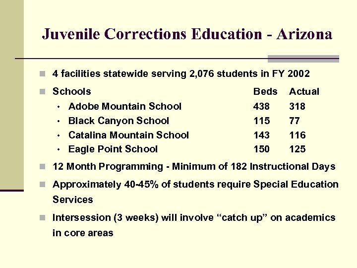 Juvenile Corrections Education - Arizona n 4 facilities statewide serving 2, 076 students in