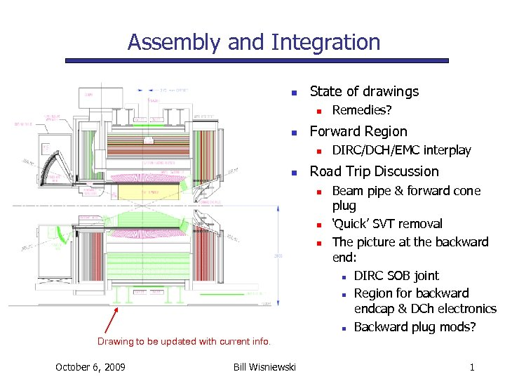 Assembly and Integration n State of drawings n n Forward Region n n Remedies?