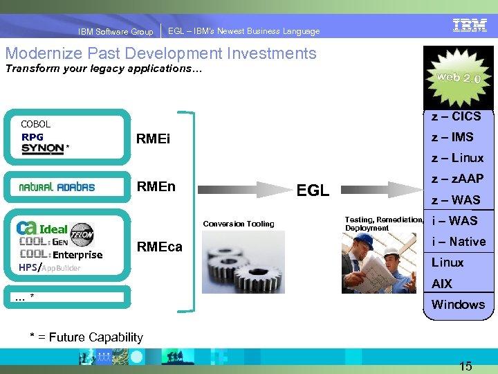 IBM Software Group Application Modernization via migration