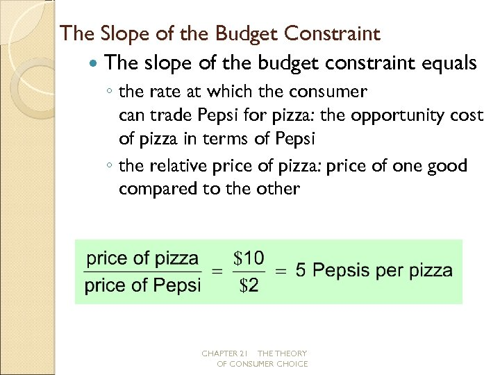 The Slope of the Budget Constraint The slope of the budget constraint equals ◦