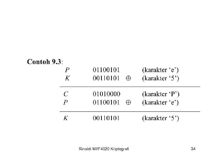 Rinaldi M/IF 4020 Kriptografi 34