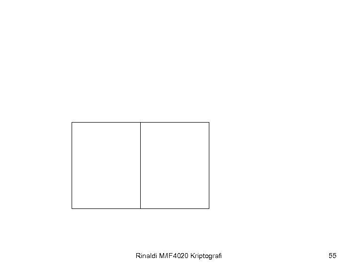 Rinaldi M/IF 4020 Kriptografi 55