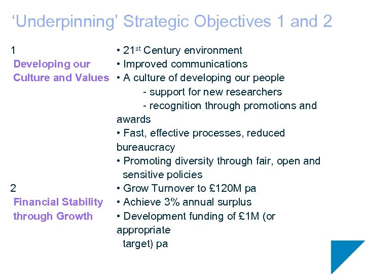 'Underpinning' Strategic Objectives 1 and 2 1 • 21 st Century environment Developing our