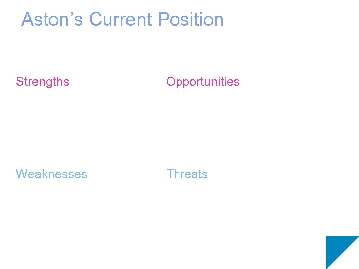 Aston's Current Position Strengths Opportunities Weaknesses Threats