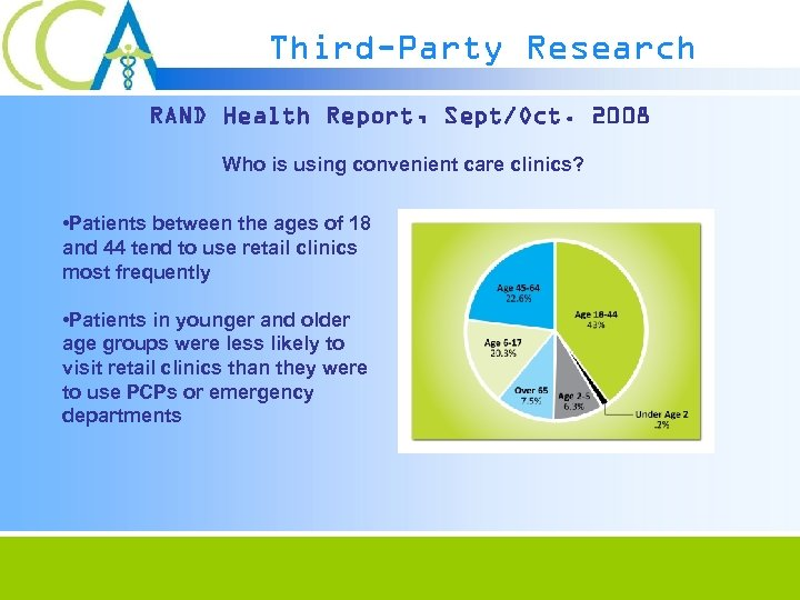 Third-Party Research RAND Health Report, Sept/Oct. 2008 Who is using convenient care clinics? •