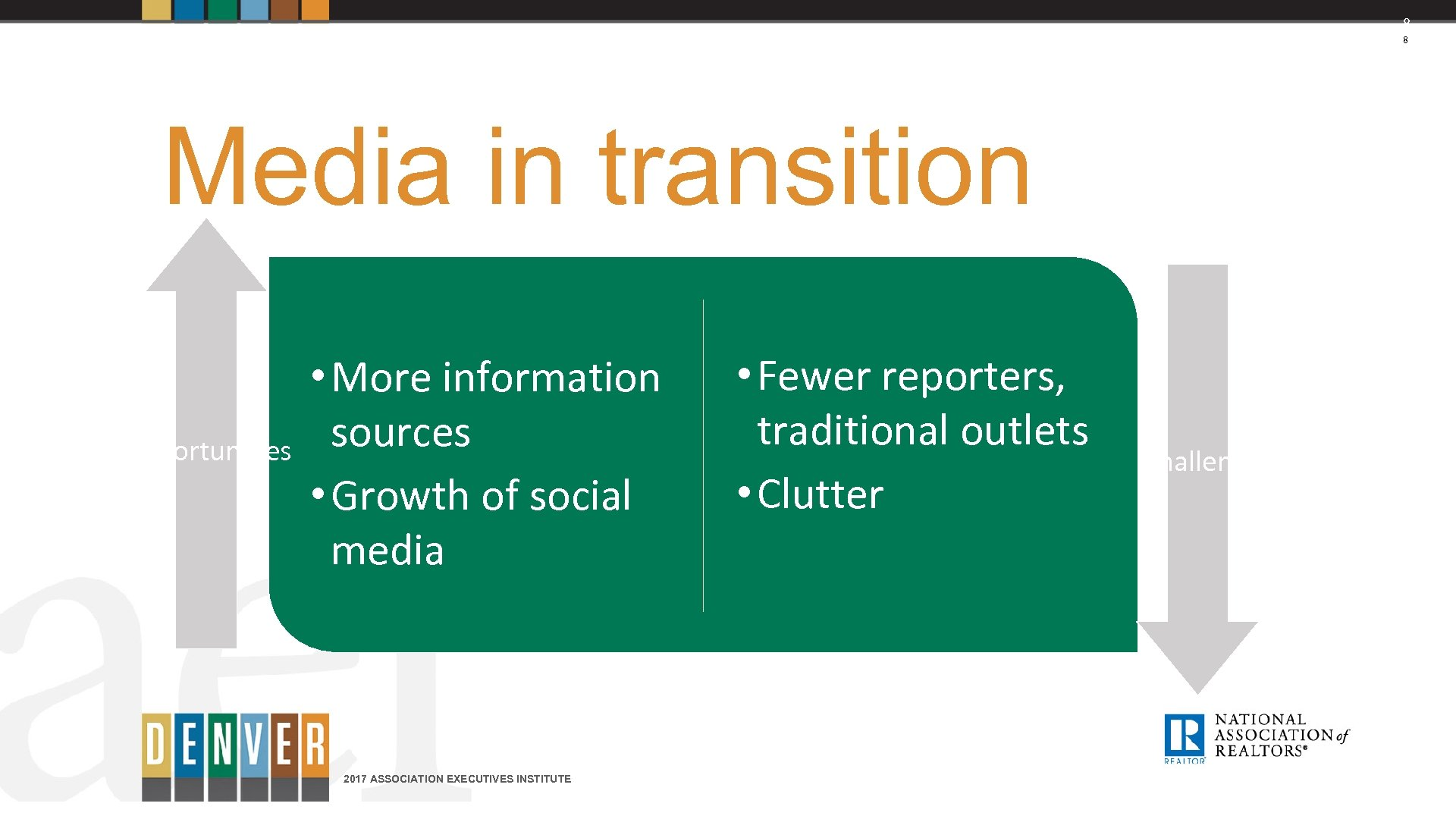 8 8 Media in transition Opportunities • More information sources • Growth of social