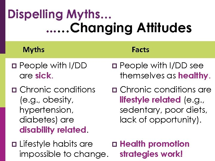 Dispelling Myths… . . . …Changing Attitudes Facts Myths p People with I/DD are