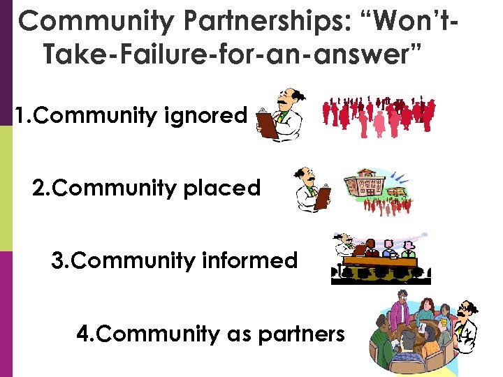 "Community Partnerships: ""Won't. Take-Failure-for-an-answer"" 1. Community ignored 2. Community placed 3. Community informed 4."