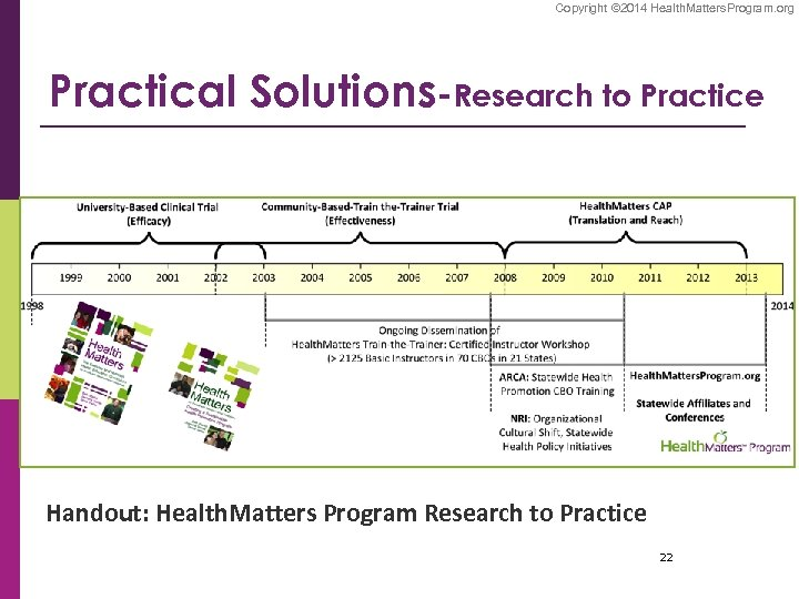 Copyright © 2014 Health. Matters. Program. org Practical Solutions-Research to Practice Handout: Health. Matters