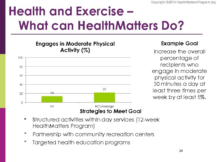 Copyright © 2014 Health. Matters. Program. org Health and Exercise – What can Health.