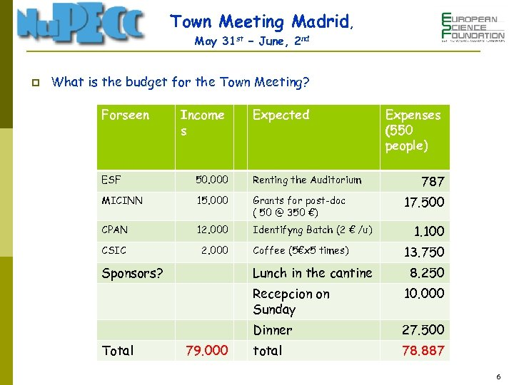 Town Meeting Madrid, May 31 st – June, 2 nd p What is the