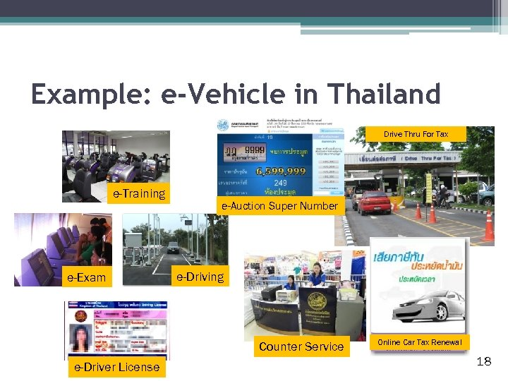 Example: e-Vehicle in Thailand Drive Thru For Tax e-Training e-Exam e-Auction Super Number e-Driving