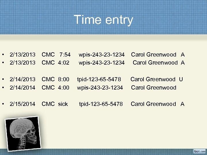 Time entry • 2/13/2013 CMC 7: 54 CMC 4: 02 wpis-243 -23 -1234 Carol
