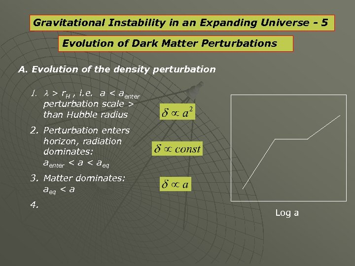 Gravitational Instability in an Expanding Universe - 5 Evolution of Dark Matter Perturbations A.