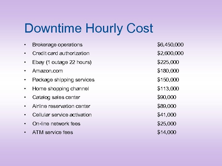 Downtime Hourly Cost • Brokerage operations $6, 450, 000 • Credit card authorization $2,