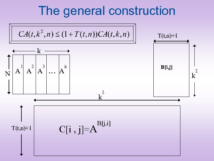 The general construction T(t, n)+1 k 1 2 3 N A A A …