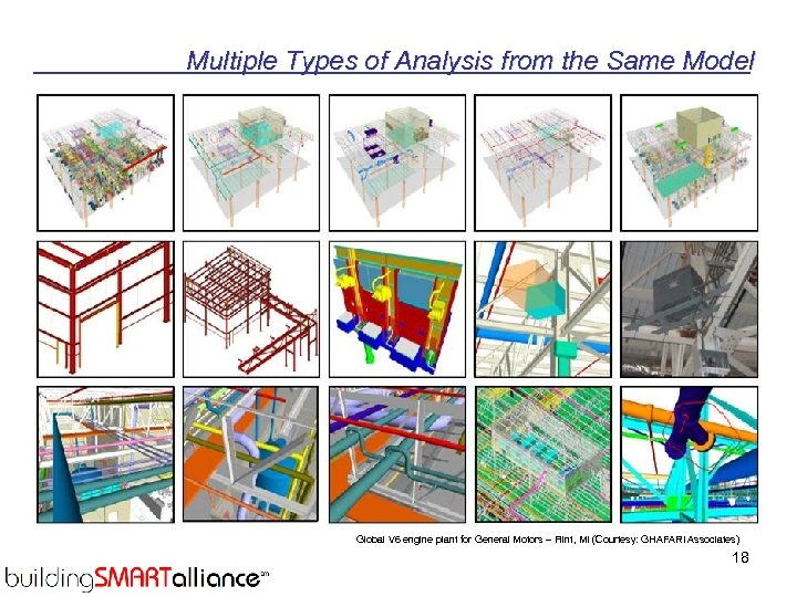 Multiple Types of Analysis from the Same Model Global V 6 engine plant for