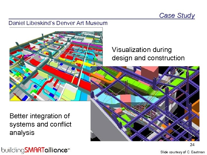Case Study Daniel Libeskind's Denver Art Museum Visualization during design and construction Better integration