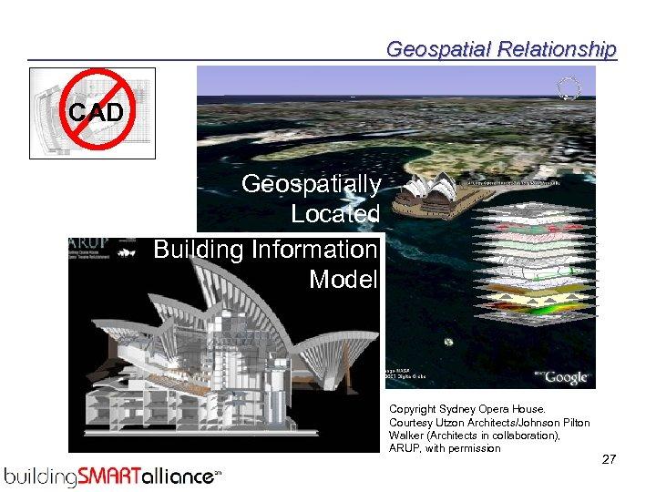 Geospatial Relationship CAD Geospatially Located Building Information Model Copyright Sydney Opera House. Courtesy Utzon