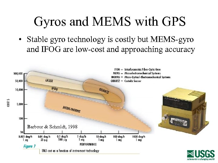 Gyros and MEMS with GPS • Stable gyro technology is costly but MEMS-gyro and
