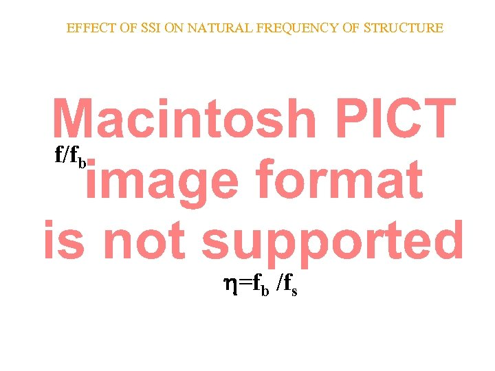 EFFECT OF SSI ON NATURAL FREQUENCY OF STRUCTURE f/fb h=fb /fs