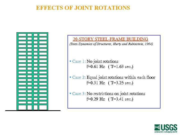 EFFECTS OF JOINT ROTATIONS 20 -STORY STEEL-FRAME BUILDING (from Dynamics of Structures, Hurty and