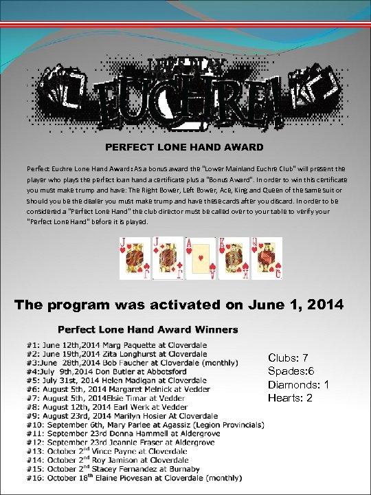 PERFECT LONE HAND AWARD Perfect Euchre Lone Hand Award: As a bonus award the