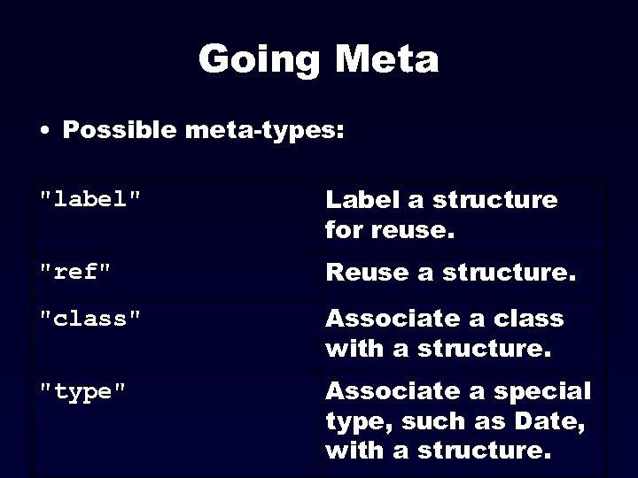 Going Meta • Possible meta-types: