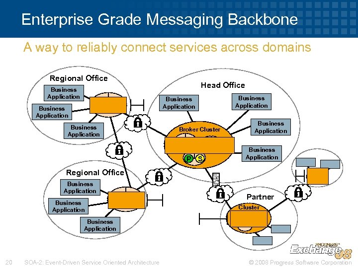 Enterprise Grade Messaging Backbone A way to reliably connect services across domains Regional Office