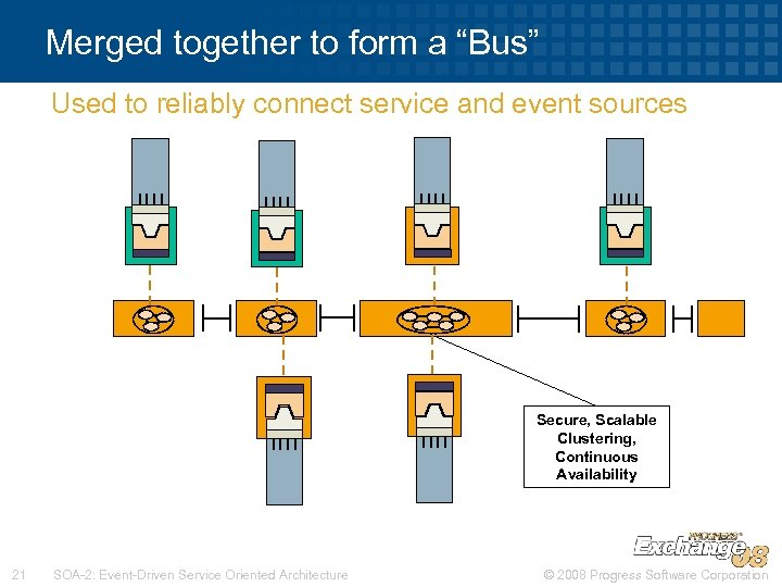 "Merged together to form a ""Bus"" Used to reliably connect service and event sources"
