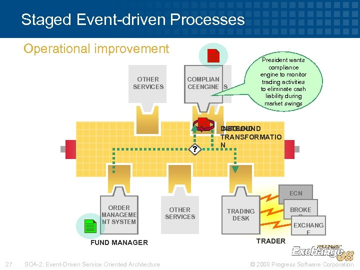 Staged Event-driven Processes Operational improvement OTHER SERVICES President wants compliance engine to monitor trading