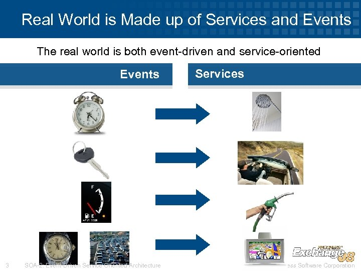 Real World is Made up of Services and Events The real world is both