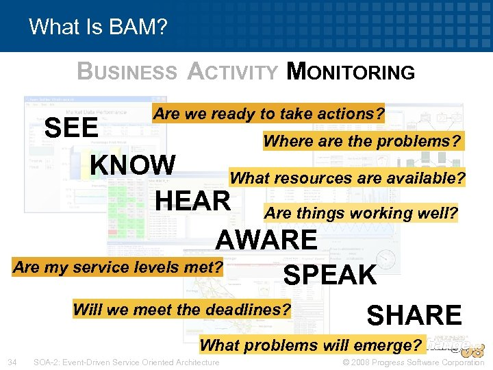 What Is BAM? BUSINESS ACTIVITY MONITORING Are we ready to take actions? SEE Where