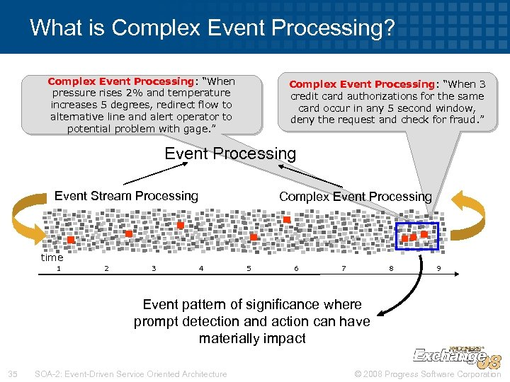 "What is Complex Event Processing? Complex Event Processing: ""When pressure rises 2% and temperature"