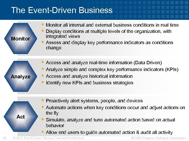 The Event-Driven Business § Monitor all internal and external business conditions in real time