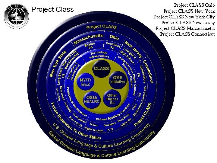 Project Class 專案 Project CLASS Ohio Project CLASS New York City Project CLASS New