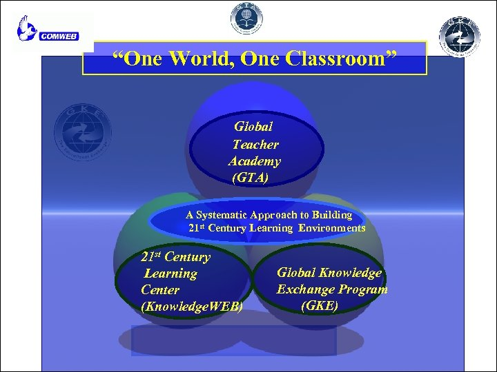 """""""One World, One Classroom"""" Global Teacher Academy (GTA) A Systematic Approach to Building 21"""