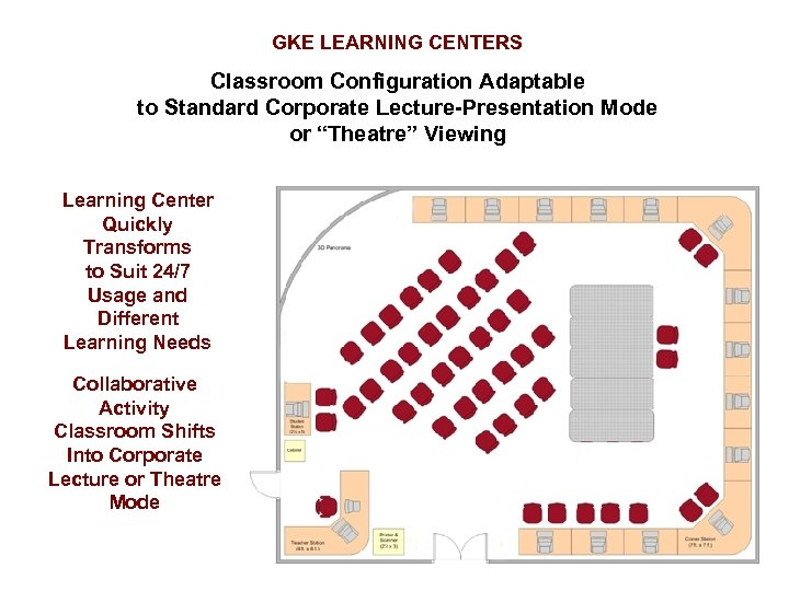 """GKE LEARNING CENTERS Classroom Configuration Adaptable to Standard Corporate Lecture-Presentation Mode or """"Theatre"""" Viewing"""