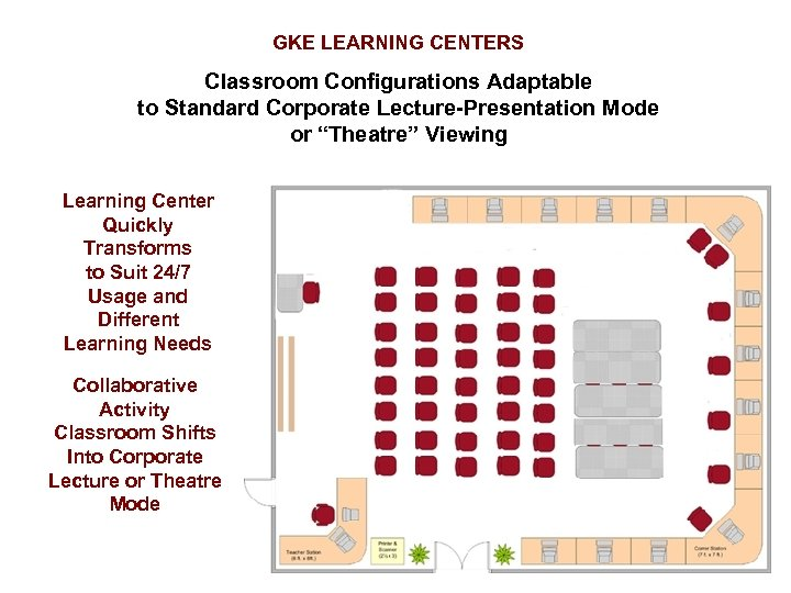 """GKE LEARNING CENTERS Classroom Configurations Adaptable to Standard Corporate Lecture-Presentation Mode or """"Theatre"""" Viewing"""