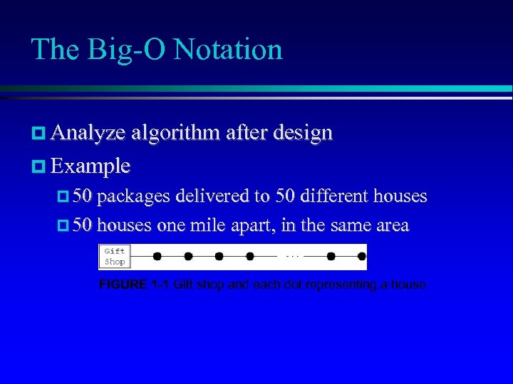 The Big-O Notation Analyze algorithm after design Example 50 packages delivered to 50 different