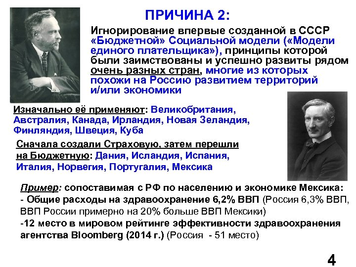 ПРИЧИНА 2: Игнорирование впервые созданной в СССР «Бюджетной» Социальной модели ( «Модели единого плательщика»