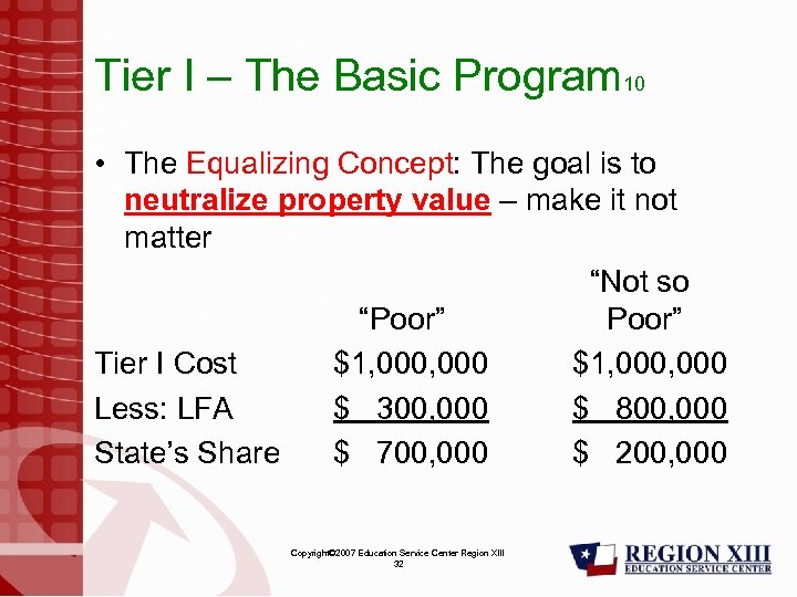 Tier I – The Basic Program 10 • The Equalizing Concept: The goal is