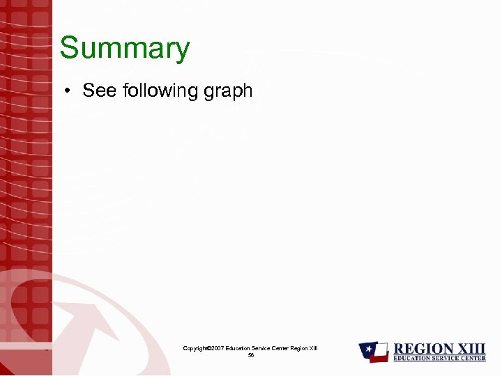 Summary • See following graph Copyright© 2007 Education Service Center Region XIII 56