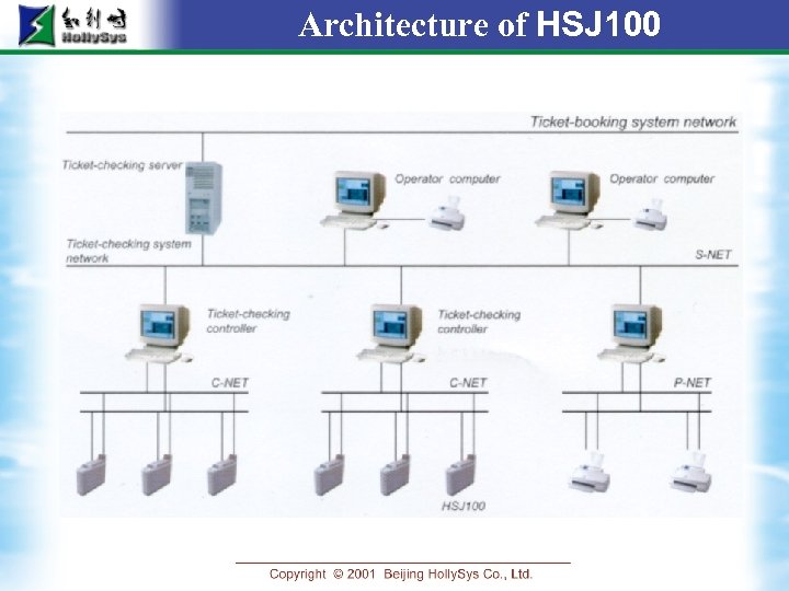 Architecture of HSJ 100