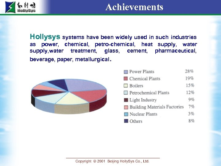 Achievements Hollysys systems have been widely used in such industries as power, chemical, petro-chemical,