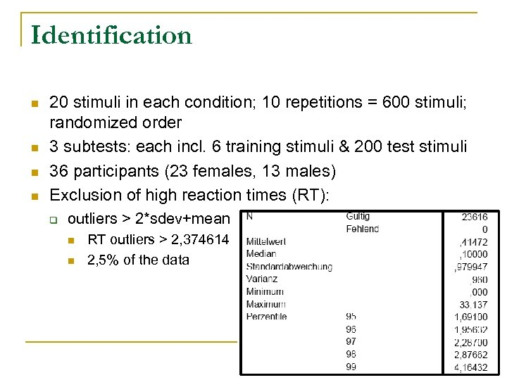 Identification n n 20 stimuli in each condition; 10 repetitions = 600 stimuli; randomized